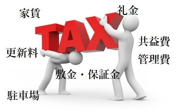 賃貸に関する税金とは