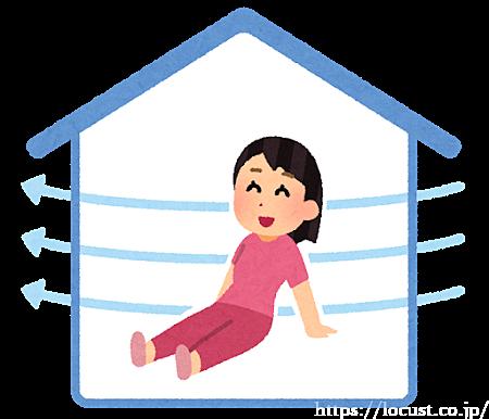 換気にはシックハウス対策の他に、室温調整の効果もあります。